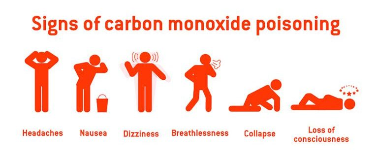 Carbon Monoxide Poisoning-1
